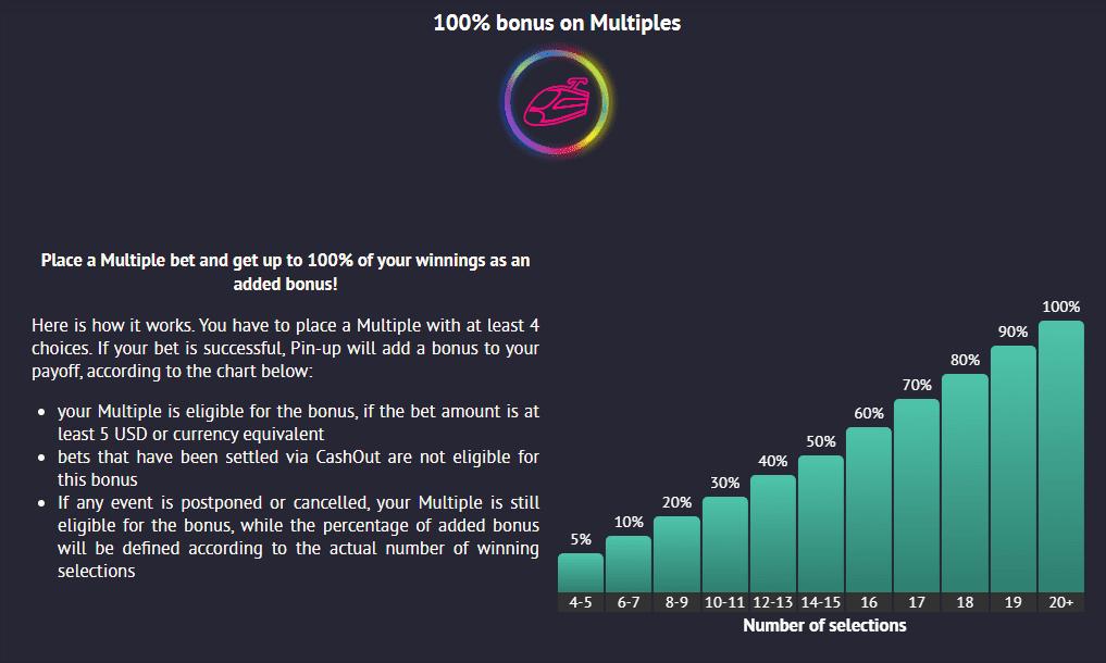 Increase odds on accumulators
