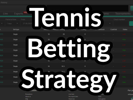 Tennis Betting Strategy (2-0 / 0-2)